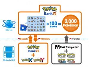 pkmbank8_transporter&bankschema
